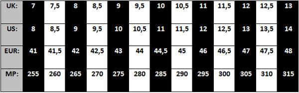 GARMONT SIZE CHART 1